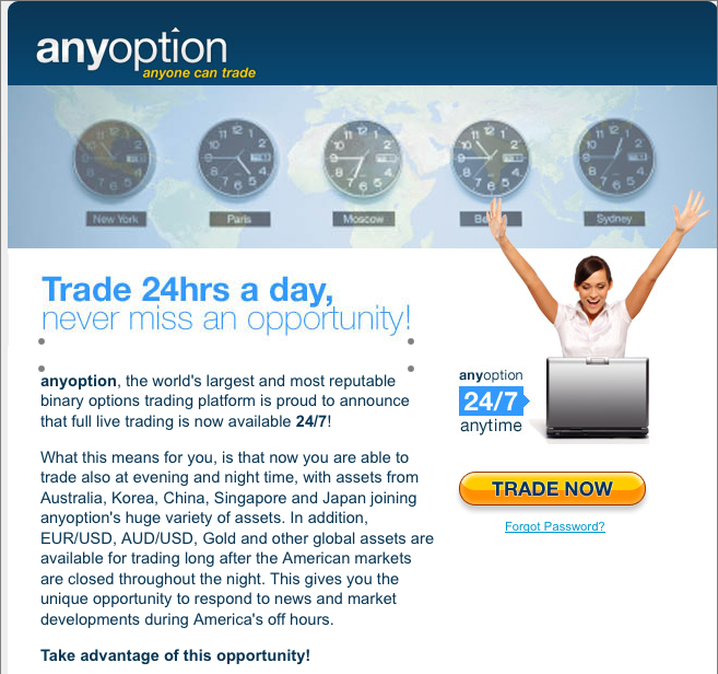 Any option trading review