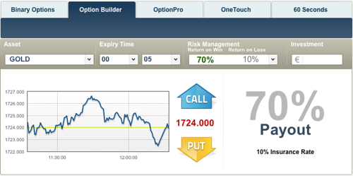TradeRush Option Builder